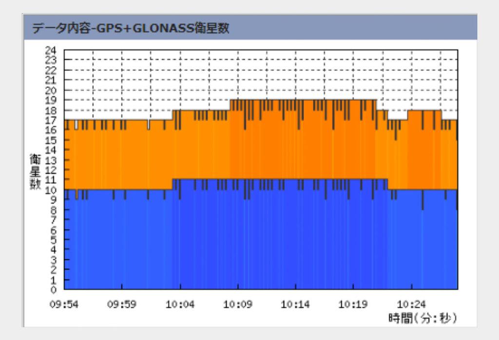 JENOBA社仮想点データ